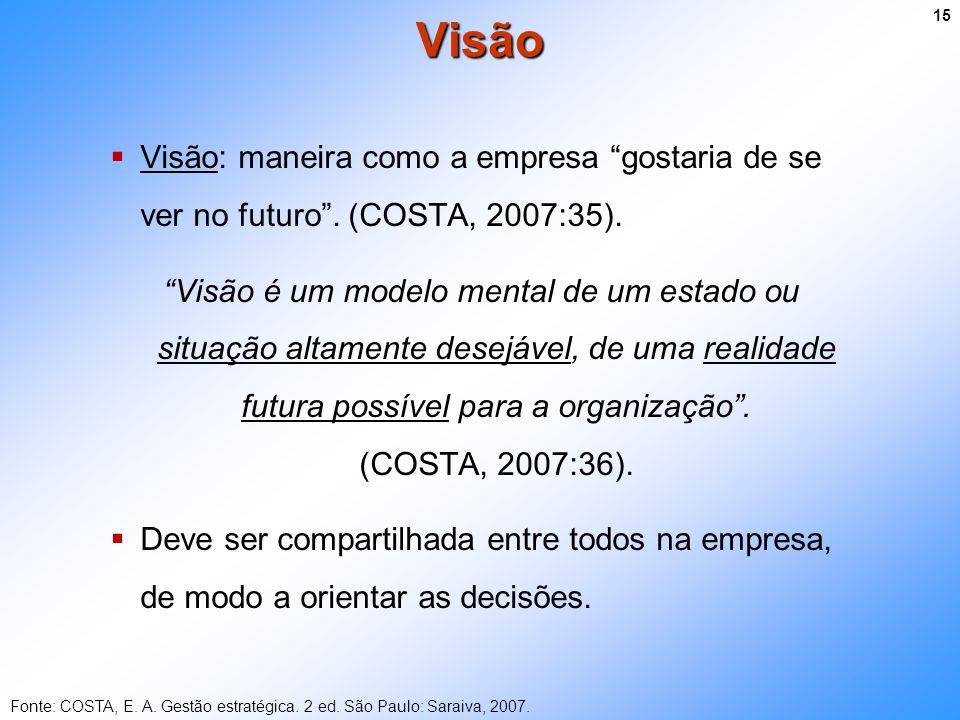 Visão: maneira como a empresa gostaria de se ver no futuro. (COSTA, 2007:35). Visão é um modelo mental de um estado ou situação altamente desejável, d