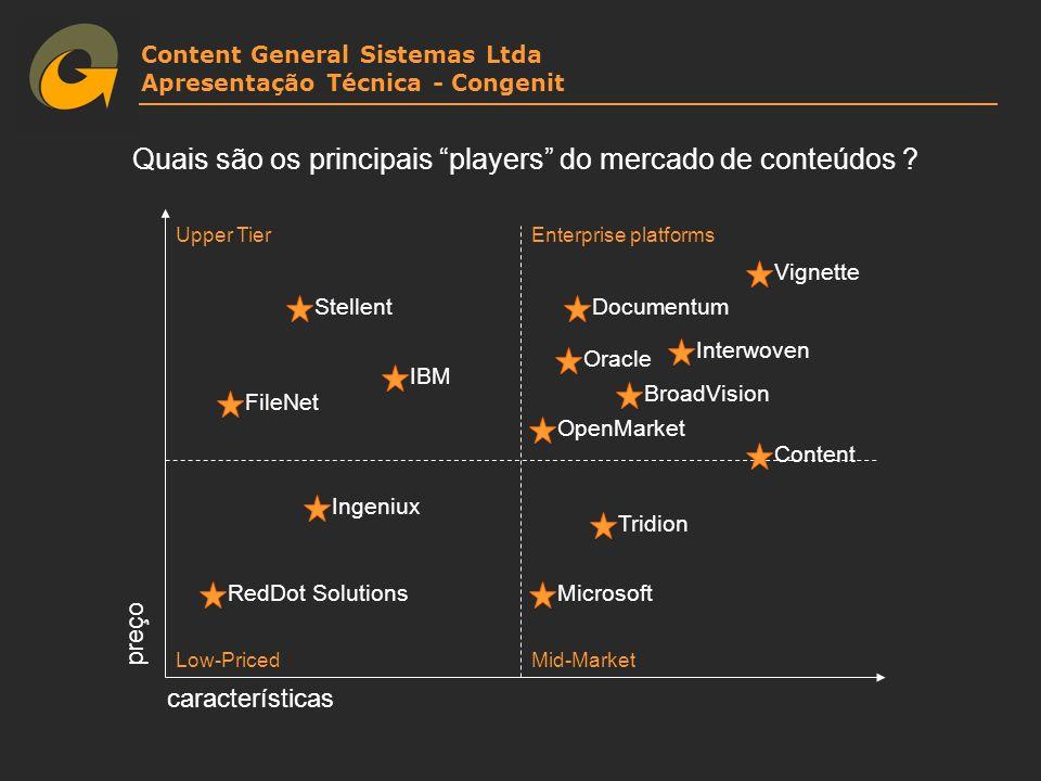Content General Sistemas Ltda Apresentação Técnica - Congenit Quais são os principais players do mercado de conteúdos ? preçocaracterísticas IBM Broad