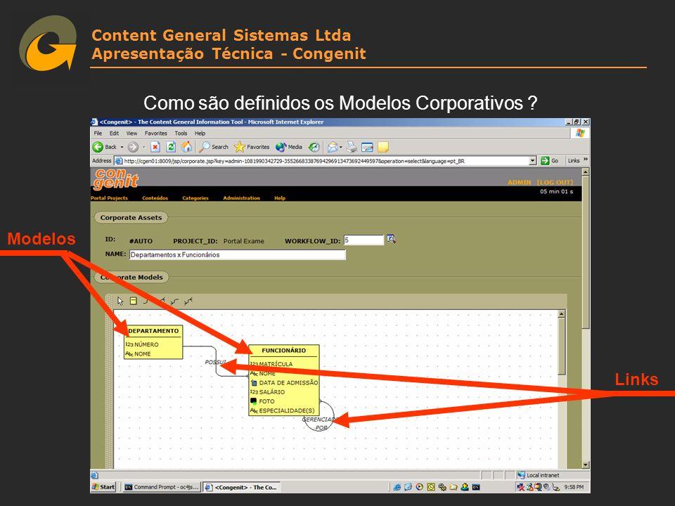 Content General Sistemas Ltda Apresentação Técnica - Congenit Como são definidos os Modelos Corporativos ? Modelos Links