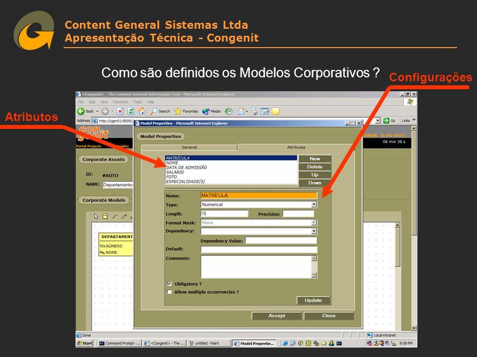 Content General Sistemas Ltda Apresentação Técnica - Congenit Como são definidos os Modelos Corporativos ? Atributos Configurações