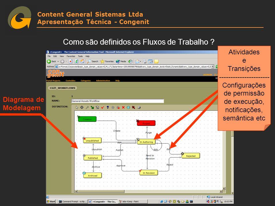 Content General Sistemas Ltda Apresentação Técnica - Congenit Como são definidos os Fluxos de Trabalho ? Diagrama de Modelagem Atividades e Transições