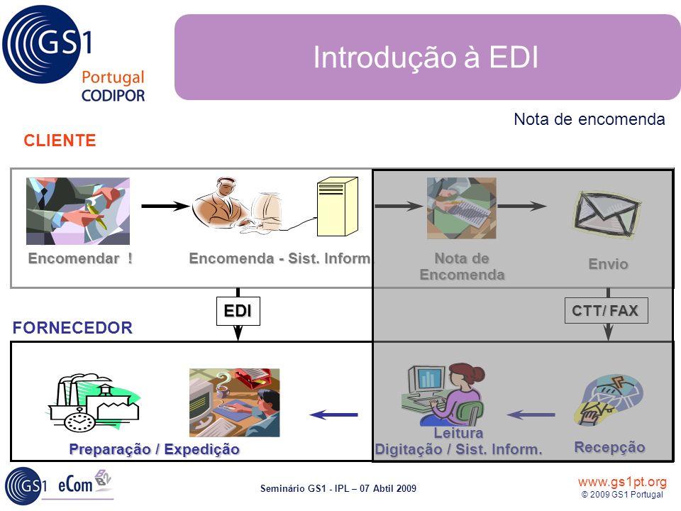 www.gs1pt.org © 2009 GS1 Portugal Seminário GS1 - IPL – 07 Abtil 2009 CLIENTE Nota de Encomenda Encomendar ! FORNECEDOR Recepção Leitura Digitação / S
