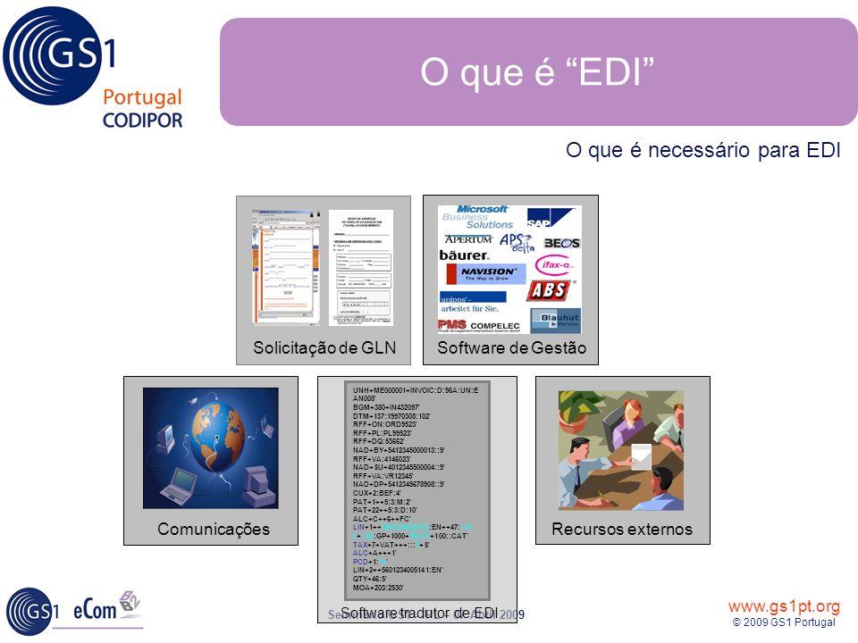 www.gs1pt.org © 2009 GS1 Portugal Seminário GS1 - IPL – 07 Abtil 2009 Solicitação de GLN UNH+ME000001+INVOIC:D:96A:UN:E AN008 BGM+380+IN432097 DTM+137:19970308:102 RFF+ON:ORD9523 RFF+PL:PL99523 RFF+DQ:53662 NAD+BY+5412345000013::9 RFF+VA:4146023 NAD+SU+4012345500004::9 RFF+VA:VR12345 NAD+DP+5412345678908::9 CUX+2:BEF:4 PAT+1++5:3:M:2 PAT+22++5:3:D:10 ALC+C++6++FC LIN+1++5601234002126:EN++47:100 0+1.00:GP+1000+900.00+100::CAT TAX+7+VAT+++:::5+S ALC+A+++1 PCD+1:10 LIN+2++5601234005141:EN QTY+46:5 MOA+203:2530 Software tradutor de EDI Recursos externos Comunicações Software de Gestão O que é EDI O que é necessário para EDI