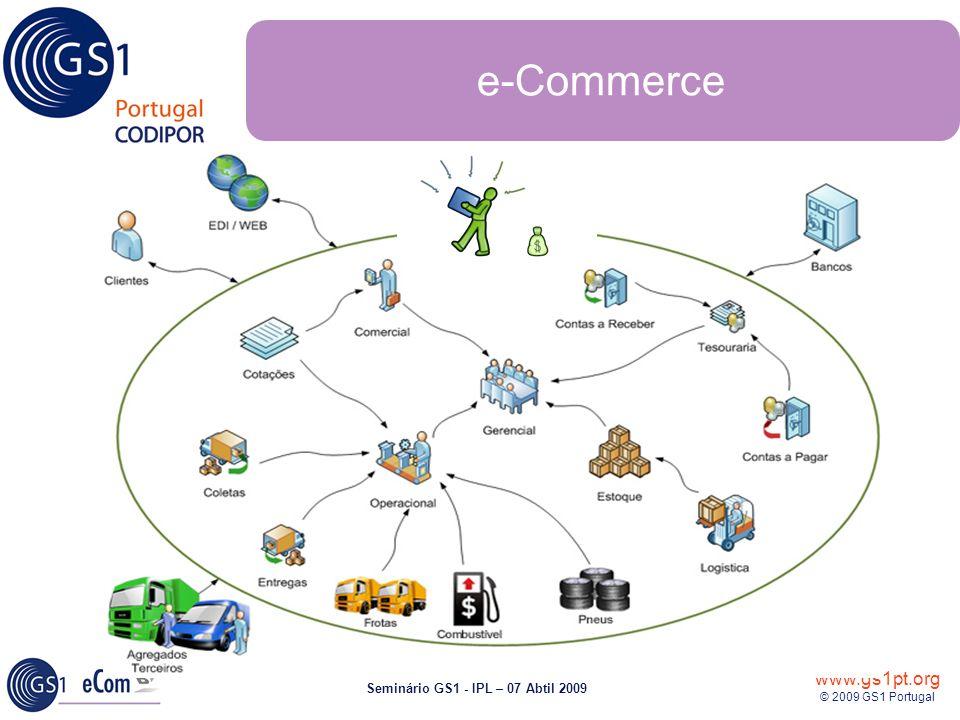 www.gs1pt.org © 2009 GS1 Portugal Seminário GS1 - IPL – 07 Abtil 2009 e-Commerce