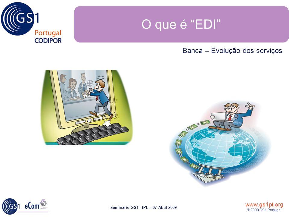 www.gs1pt.org © 2009 GS1 Portugal Seminário GS1 - IPL – 07 Abtil 2009 O que é EDI Banca – Evolução dos serviços