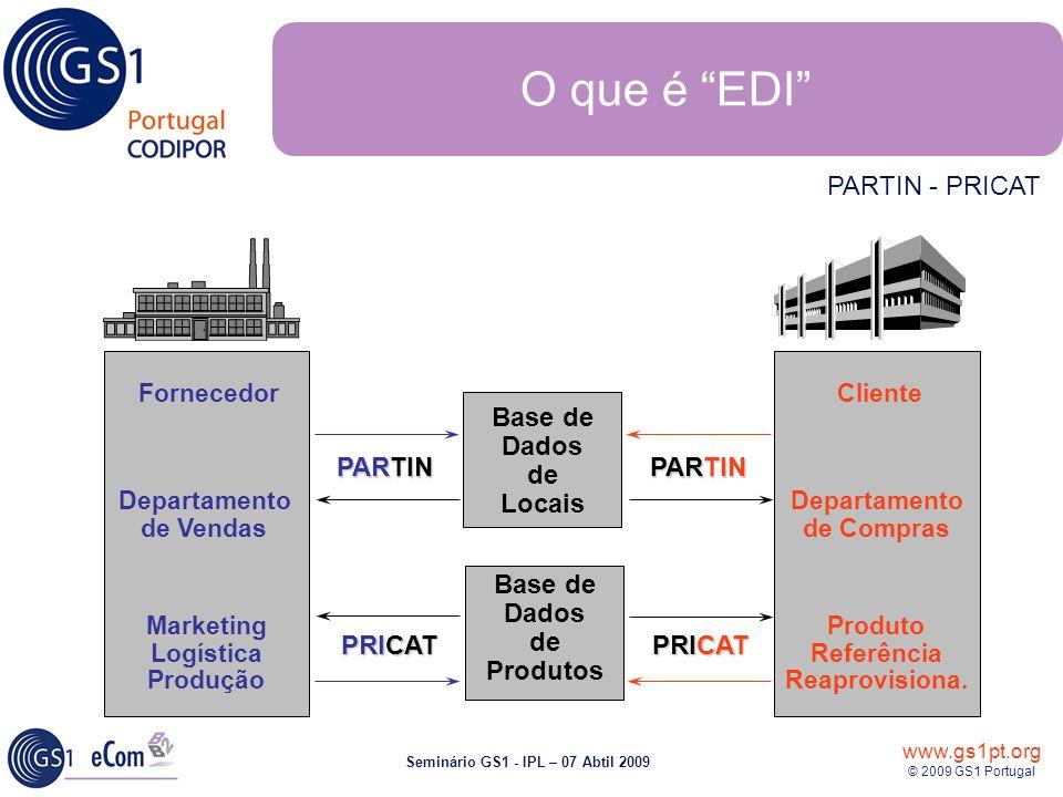 www.gs1pt.org © 2009 GS1 Portugal Seminário GS1 - IPL – 07 Abtil 2009 FornecedorCliente Base de Dados deLocais deProdutos Departamento de Vendas Departamento de Compras MarketingLogísticaProduçãoProdutoReferênciaReaprovisiona.