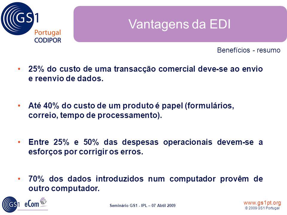 www.gs1pt.org © 2009 GS1 Portugal Seminário GS1 - IPL – 07 Abtil 2009 25% do custo de uma transacção comercial deve-se ao envio e reenvio de dados.