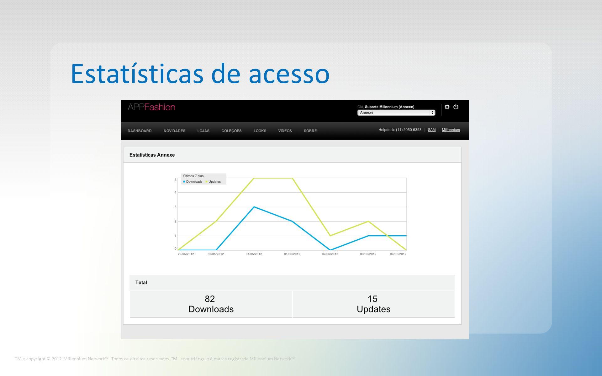 Estatísticas de acesso TM e copyright © 2012 Millennium Network.