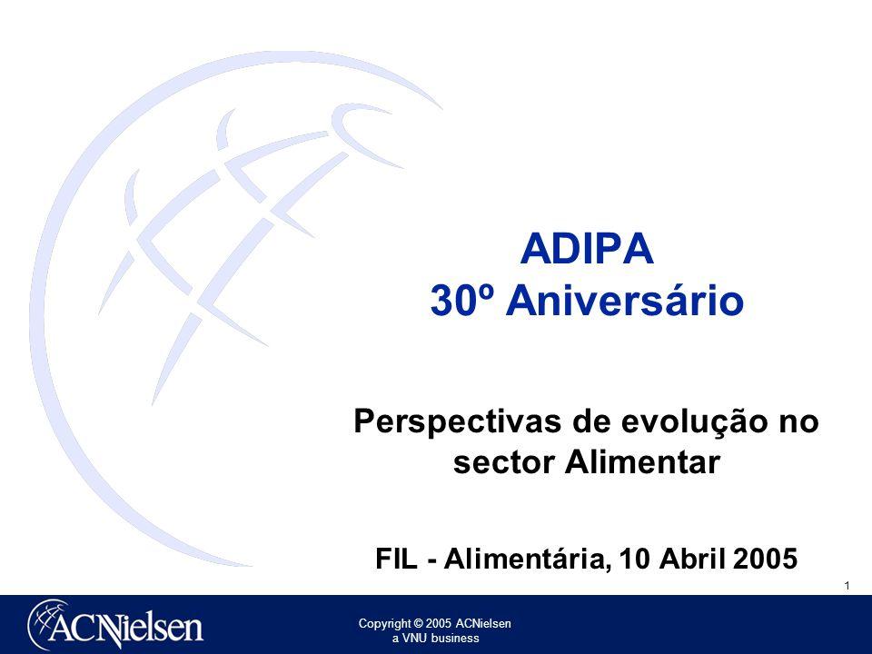 1 Copyright © 2005 ACNielsen a VNU business ADIPA 30º Aniversário Perspectivas de evolução no sector Alimentar FIL - Alimentária, 10 Abril 2005