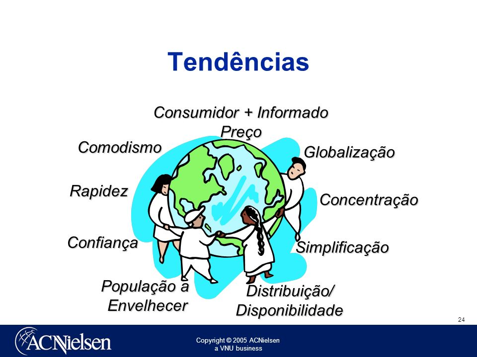 Copyright © 2005 ACNielsen a VNU business 24 Tendências Concentração Comodismo Distribuição/Disponibilidade Simplificação População a Envelhecer Envelhecer Consumidor + Informado PreçoConfiança Globalização Rapidez