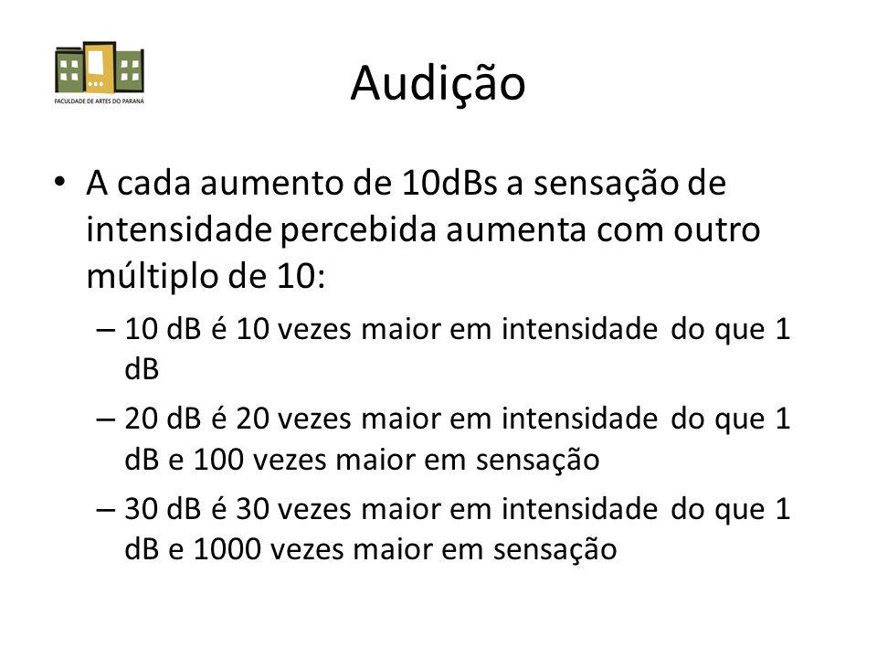 Audição A cada aumento de 10dBs a sensação de intensidade percebida aumenta com outro múltiplo de 10: – 10 dB é 10 vezes maior em intensidade do que 1
