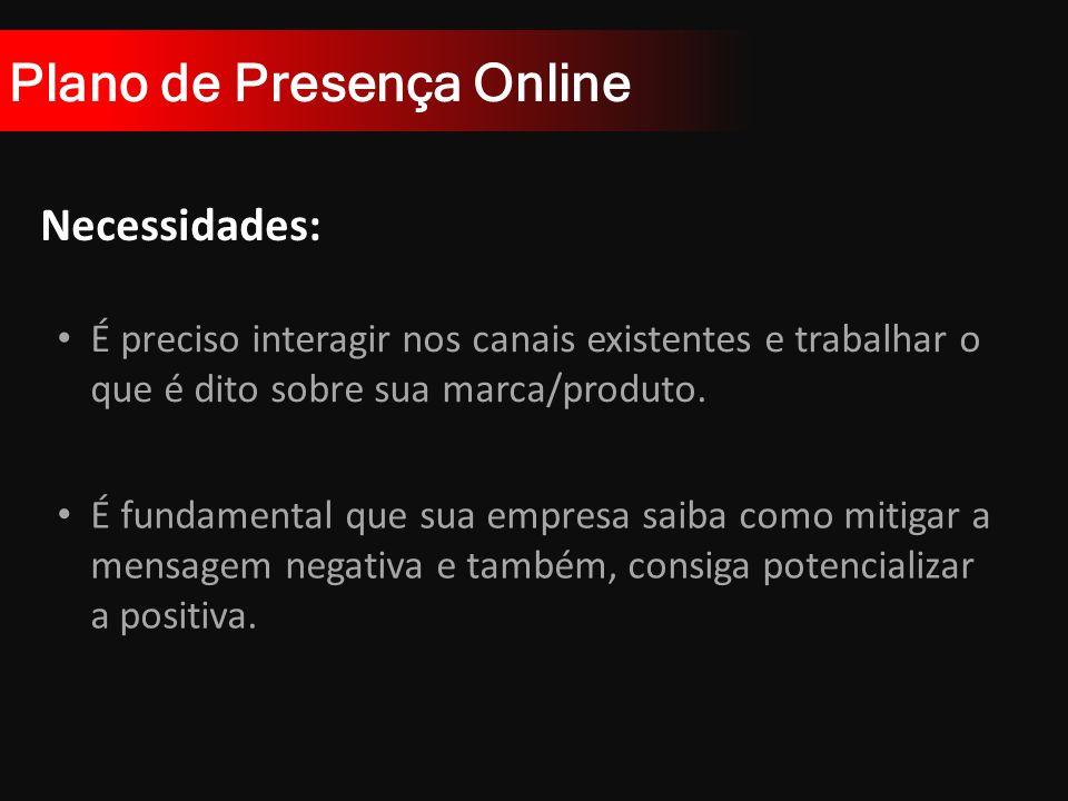 Plano de Presença Online Necessidades: É preciso interagir nos canais existentes e trabalhar o que é dito sobre sua marca/produto.