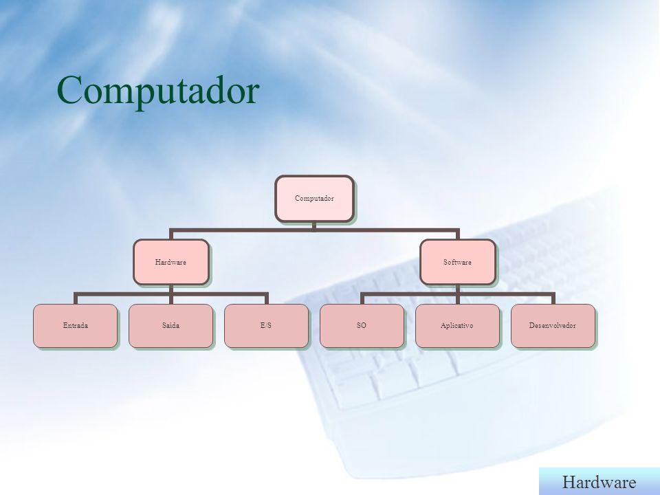Hardware Tipos de computadores