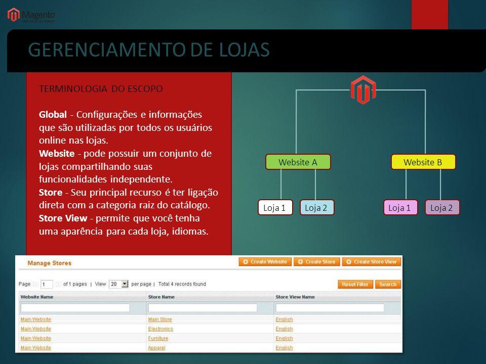 GERENCIAMENTO DE LOJAS TERMINOLOGIA DO ESCOPO Global - Configurações e informações que são utilizadas por todos os usuários online nas lojas. Website