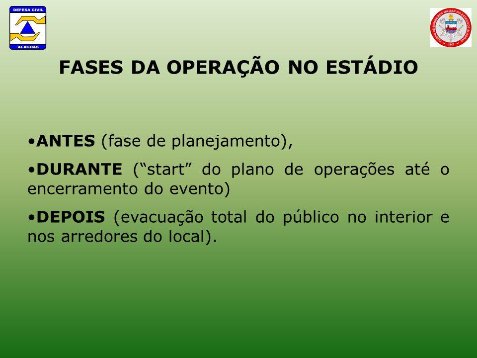 FASES DA OPERAÇÃO NO ESTÁDIO ANTES (fase de planejamento), DURANTE (start do plano de operações até o encerramento do evento) DEPOIS (evacuação total do público no interior e nos arredores do local).