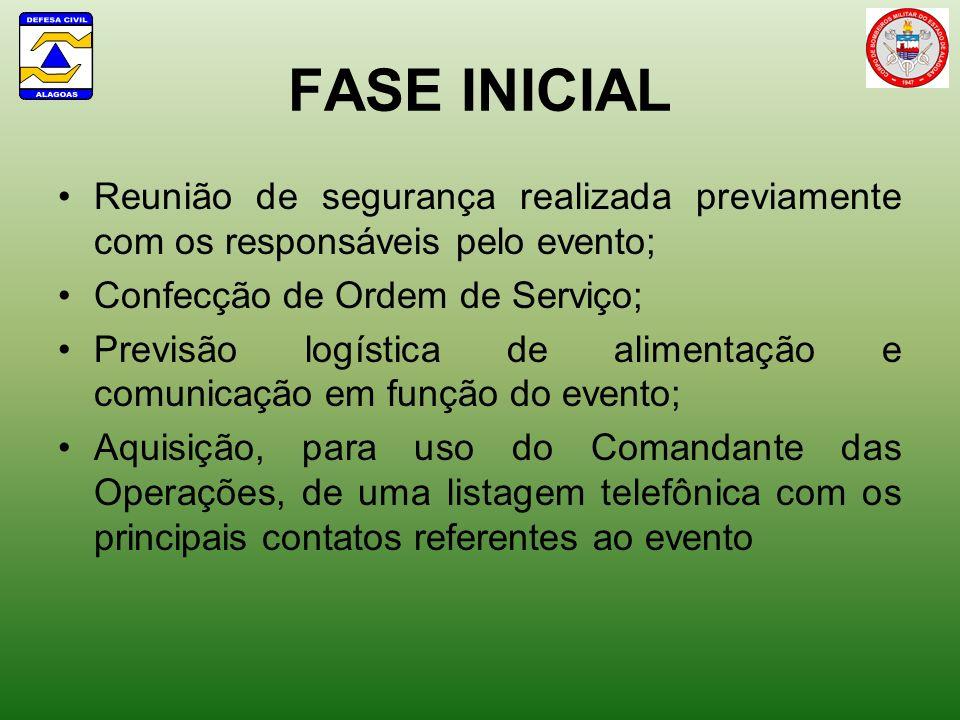 FASE INICIAL Reunião de segurança realizada previamente com os responsáveis pelo evento; Confecção de Ordem de Serviço; Previsão logística de alimenta