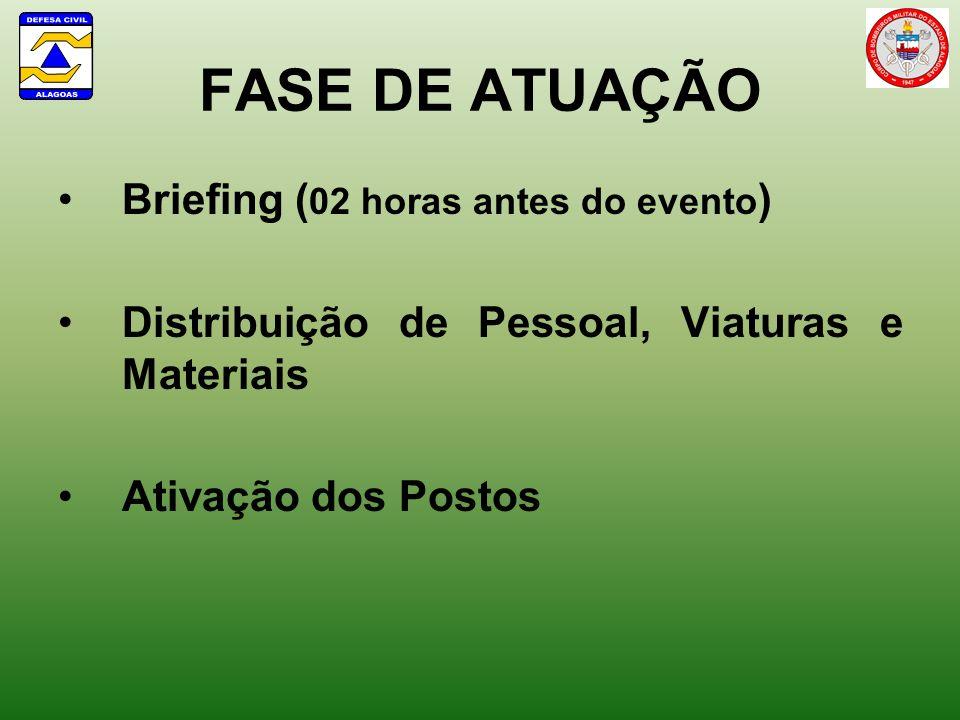 FASE DE ATUAÇÃO Briefing ( 02 horas antes do evento ) Distribuição de Pessoal, Viaturas e Materiais Ativação dos Postos