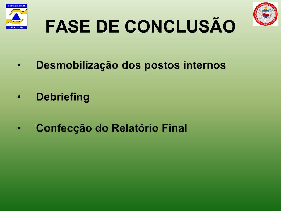 FASE DE CONCLUSÃO Desmobilização dos postos internos Debriefing Confecção do Relatório Final