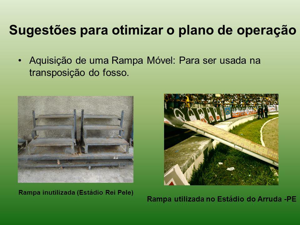 Sugestões para otimizar o plano de operação Aquisição de uma Rampa Móvel: Para ser usada na transposição do fosso. Rampa inutilizada (Estádio Rei Pele