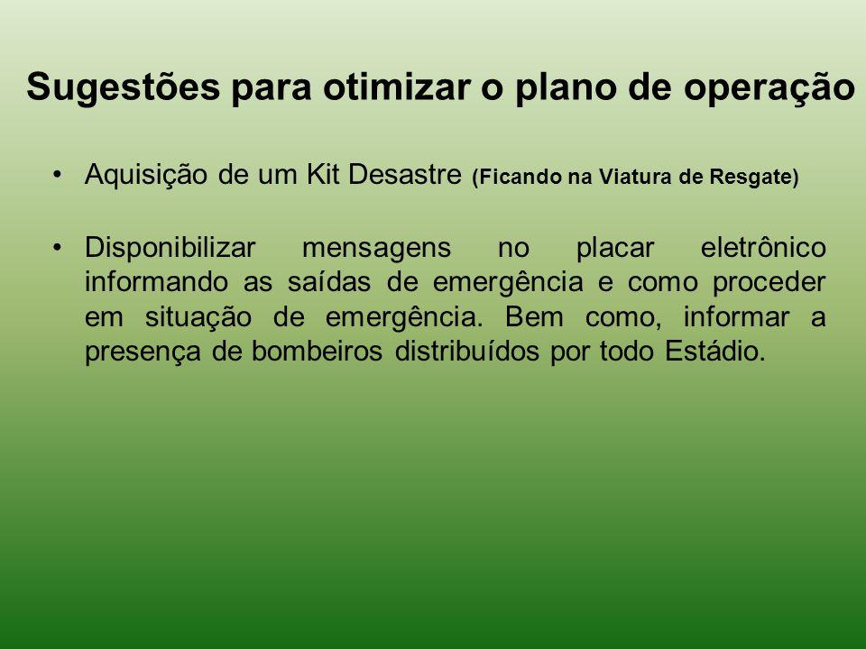 Sugestões para otimizar o plano de operação Aquisição de um Kit Desastre (Ficando na Viatura de Resgate) Disponibilizar mensagens no placar eletrônico informando as saídas de emergência e como proceder em situação de emergência.