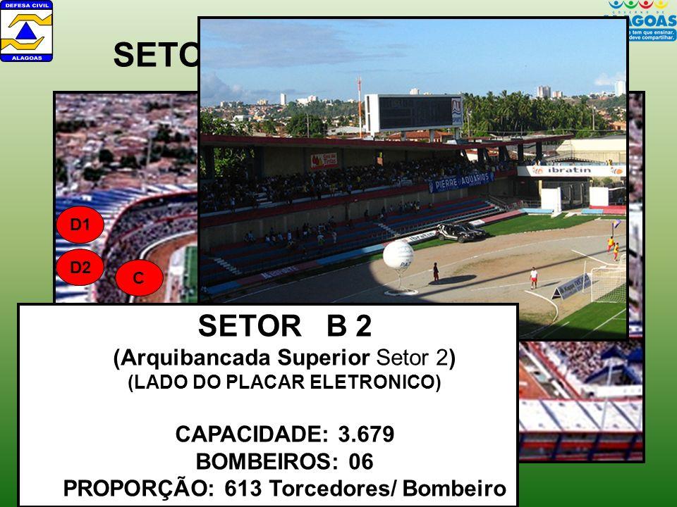 SETORIZAÇÃO DO ESTÁDIO B1 B2 D1 D2 C A SETOR B 2 (Arquibancada Superior Setor 2) (LADO DO PLACAR ELETRONICO) CAPACIDADE: 3.679 BOMBEIROS: 06 PROPORÇÃO: 613 Torcedores/ Bombeiro