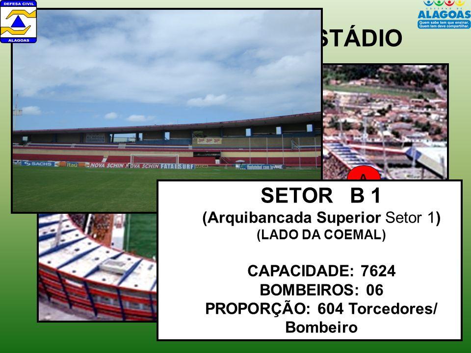SETORIZAÇÃO DO ESTÁDIO B1 B2 D2 C A SETOR B 1 (Arquibancada Superior Setor 1) (LADO DA COEMAL) CAPACIDADE: 7624 BOMBEIROS: 06 PROPORÇÃO: 604 Torcedores/ Bombeiro