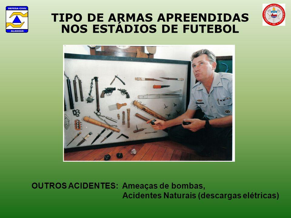 TIPO DE ARMAS APREENDIDAS NOS ESTÁDIOS DE FUTEBOL OUTROS ACIDENTES: Ameaças de bombas, Acidentes Naturais (descargas elétricas)