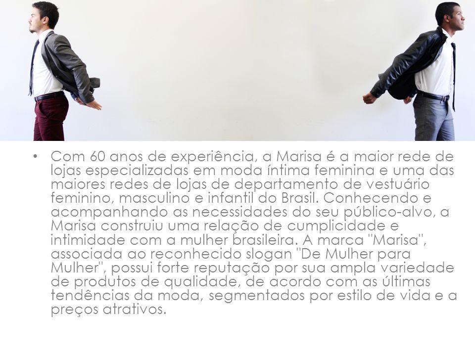 Situação do mercado O setor de varejo de vestuário no Brasil é um mercado que está fragmentado e competitivo.