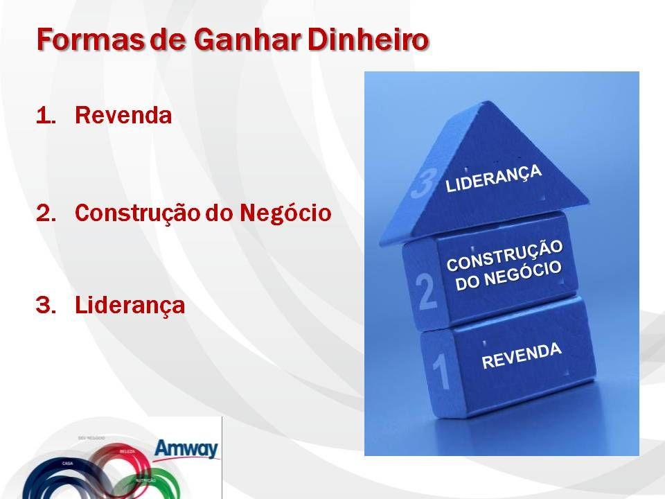 1. REVENDA LUCRO 43% 43% - Catálogo - Via Site (Loja Virtual) - Através 0800 89 AMWAY