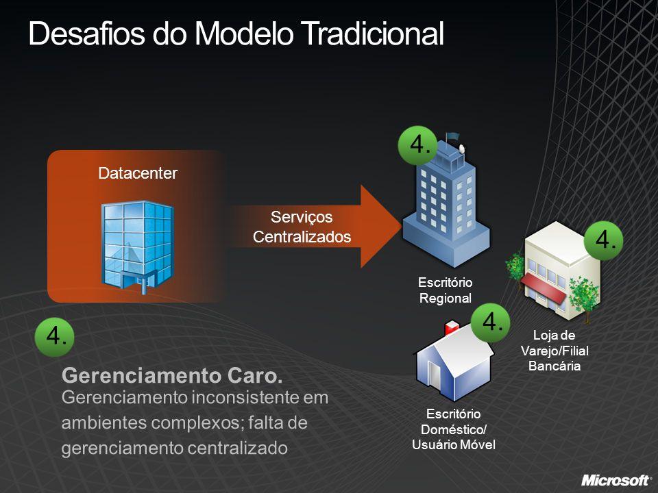 Serviços Centralizados Datacenter Escritório Regional Escritório Doméstico/ Usuário Móvel Loja de Varejo/Filial Bancária Desafios do Modelo Tradiciona