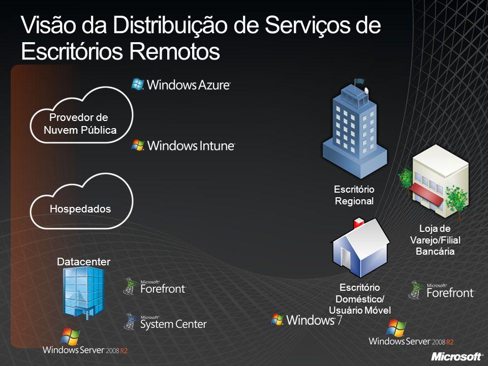 Visão da Distribuição de Serviços de Escritórios Remotos Escritório Regional Escritório Doméstico/ Usuário Móvel Loja de Varejo/Filial Bancária Datace