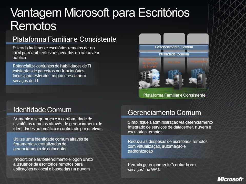 Vantagem Microsoft para Escritórios Remotos Estenda facilmente escritórios remotos de no local para ambientes hospedados ou na nuvem pública Plataform