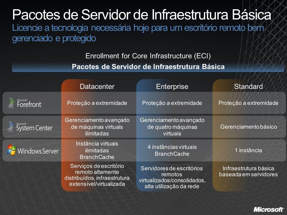 Pacotes de Servidor de Infraestrutura Básica Licencie a tecnologia necessária hoje para um escritório remoto bem gerenciado e protegido