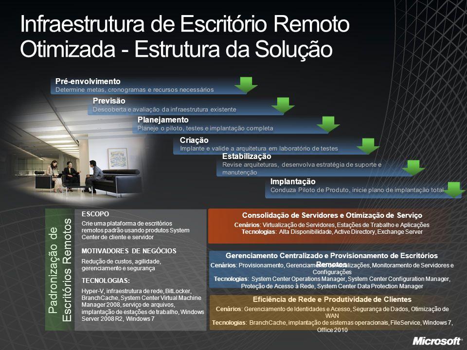 Infraestrutura de Escritório Remoto Otimizada - Estrutura da Solução ESCOPO Crie uma plataforma de escritórios remotos padrão usando produtos System C