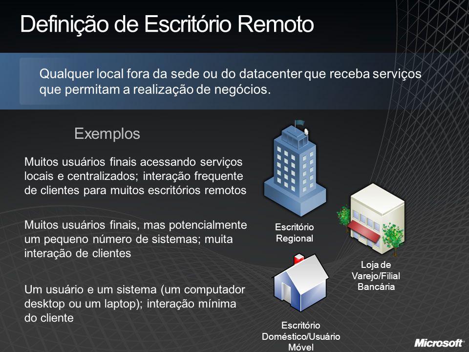 Distribuição Tradicional de Serviços de Escritório Remoto Serviços Centralizados Datacenter Escritório Regional Escritório Doméstico/ Usuário Móvel Loja de Varejo/Filial Bancária