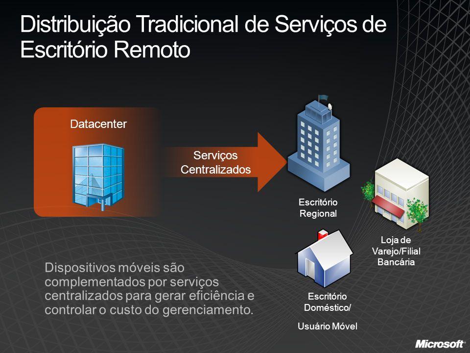 Distribuição Tradicional de Serviços de Escritório Remoto Serviços Centralizados Datacenter Escritório Regional Escritório Doméstico/ Usuário Móvel Lo