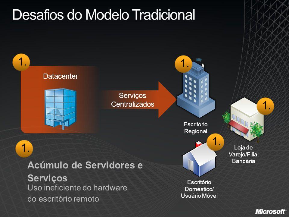 Desafios do Modelo Tradicional Serviços Centralizados Datacenter 1. Escritório Regional Escritório Doméstico/ Usuário Móvel Loja de Varejo/Filial Banc