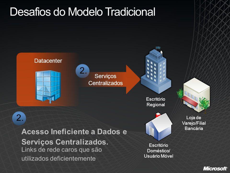 Desafios do Modelo Tradicional 2. Serviços Centralizados Datacenter Escritório Regional Escritório Doméstico/ Usuário Móvel Loja de Varejo/Filial Banc