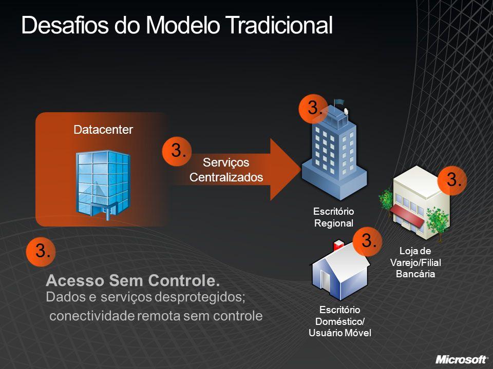 Serviços Centralizados Datacenter Escritório Regional Escritório Doméstico/ Usuário Móvel Loja de Varejo/Filial Bancária Desafios do Modelo Tradicional 4.