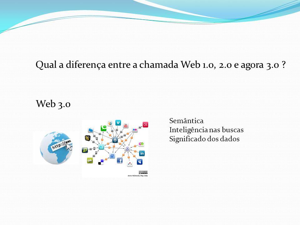 Web 3.0 Semântica Inteligência nas buscas Significado dos dados Qual a diferença entre a chamada Web 1.0, 2.0 e agora 3.0 ?