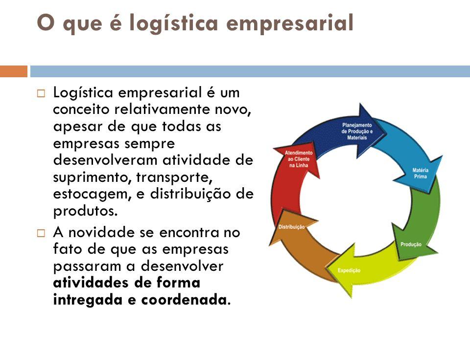 O que é logística empresarial Logística empresarial é um conceito relativamente novo, apesar de que todas as empresas sempre desenvolveram atividade d