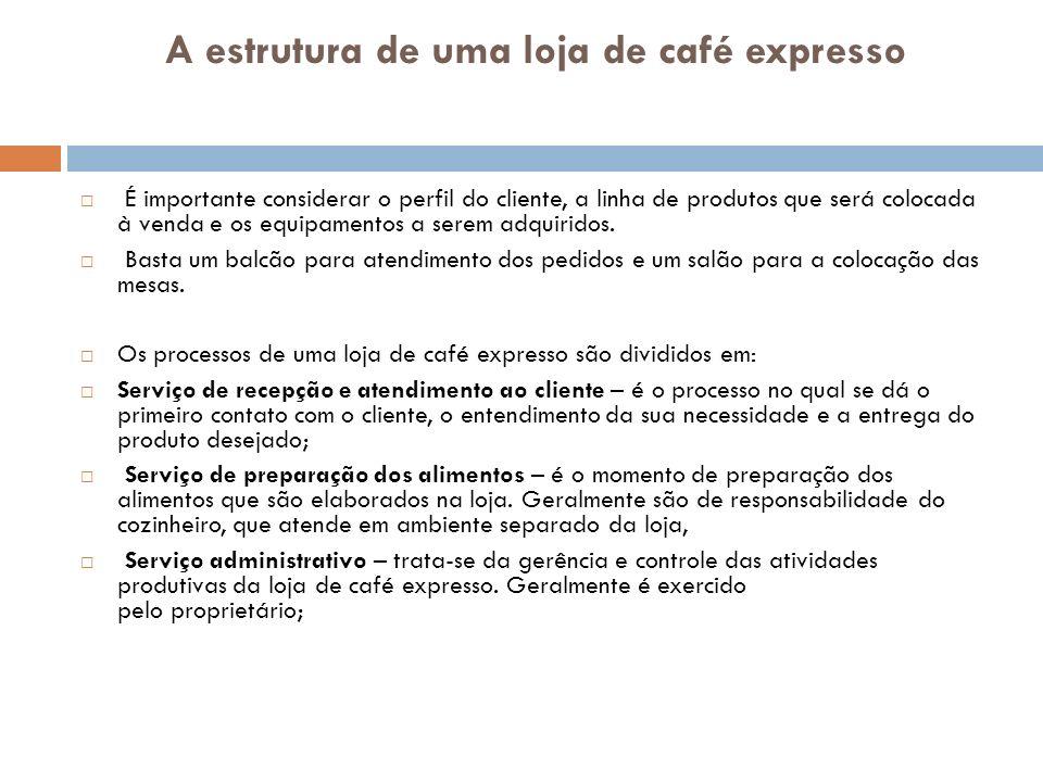 A estrutura de uma loja de café expresso É importante considerar o perfil do cliente, a linha de produtos que será colocada à venda e os equipamentos