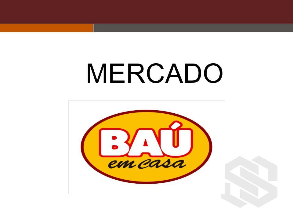 Ranking mundial de Vendas Direta Fonte: Associação Brasileira de Empresa de Vendas Diretas Vendas ao consumidor em US$ bi BRASIL 1º 2º 4º 3º 5º