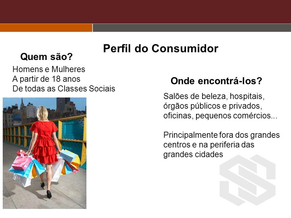 Agendamentos - indicação de mídia Ações Promocionais - ex: Blitz Parcerias com empresas - ex: Órgãos Públicos, escolas, etc.