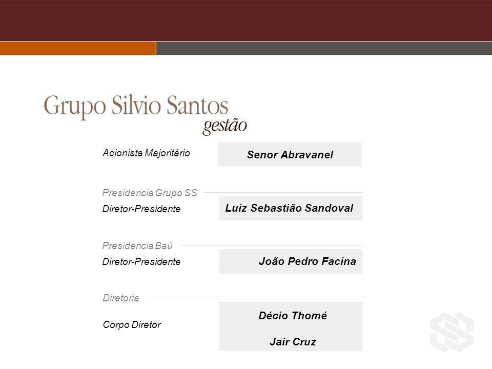 GRUPO SILVIO SANTOS O Grupo Silvio Santos é um grupo empresarial que agrega todas as empresas do apresentador e empresário Silvio Santos.