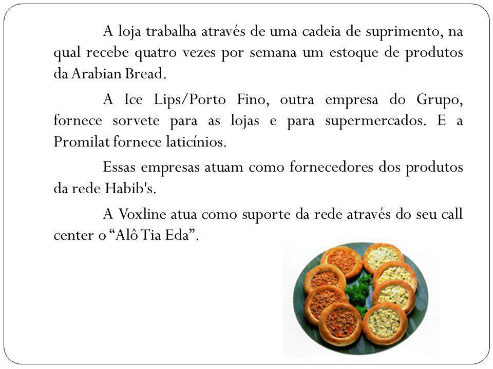 A loja trabalha através de uma cadeia de suprimento, na qual recebe quatro vezes por semana um estoque de produtos da Arabian Bread.