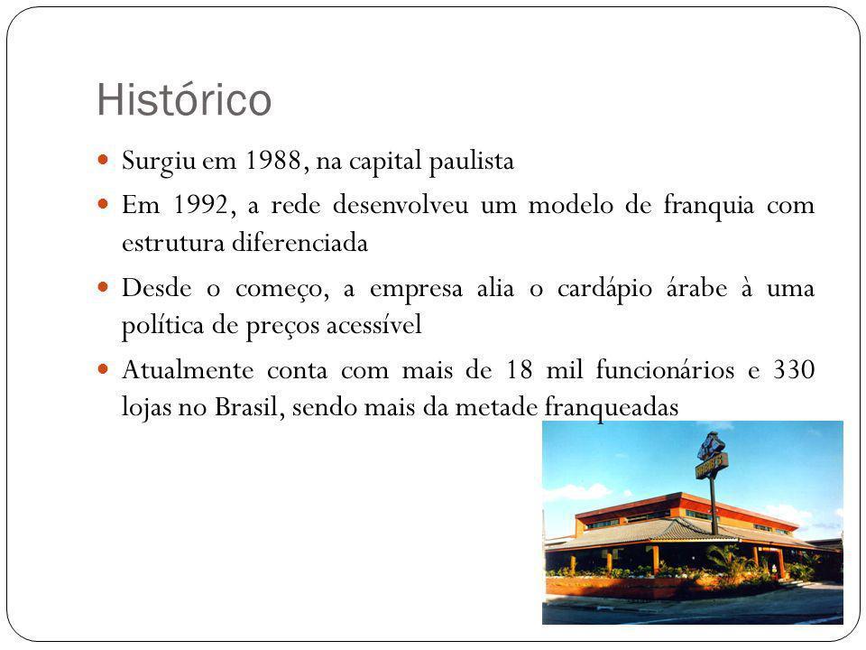 Histórico Surgiu em 1988, na capital paulista Em 1992, a rede desenvolveu um modelo de franquia com estrutura diferenciada Desde o começo, a empresa alia o cardápio árabe à uma política de preços acessível Atualmente conta com mais de 18 mil funcionários e 330 lojas no Brasil, sendo mais da metade franqueadas