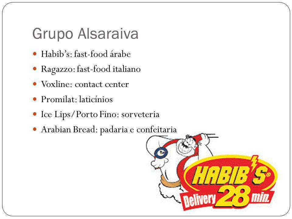 Grupo Alsaraiva Habibs: fast-food árabe Ragazzo: fast-food italiano Voxline: contact center Promilat: laticínios Ice Lips/Porto Fino: sorveteria Arabian Bread: padaria e confeitaria