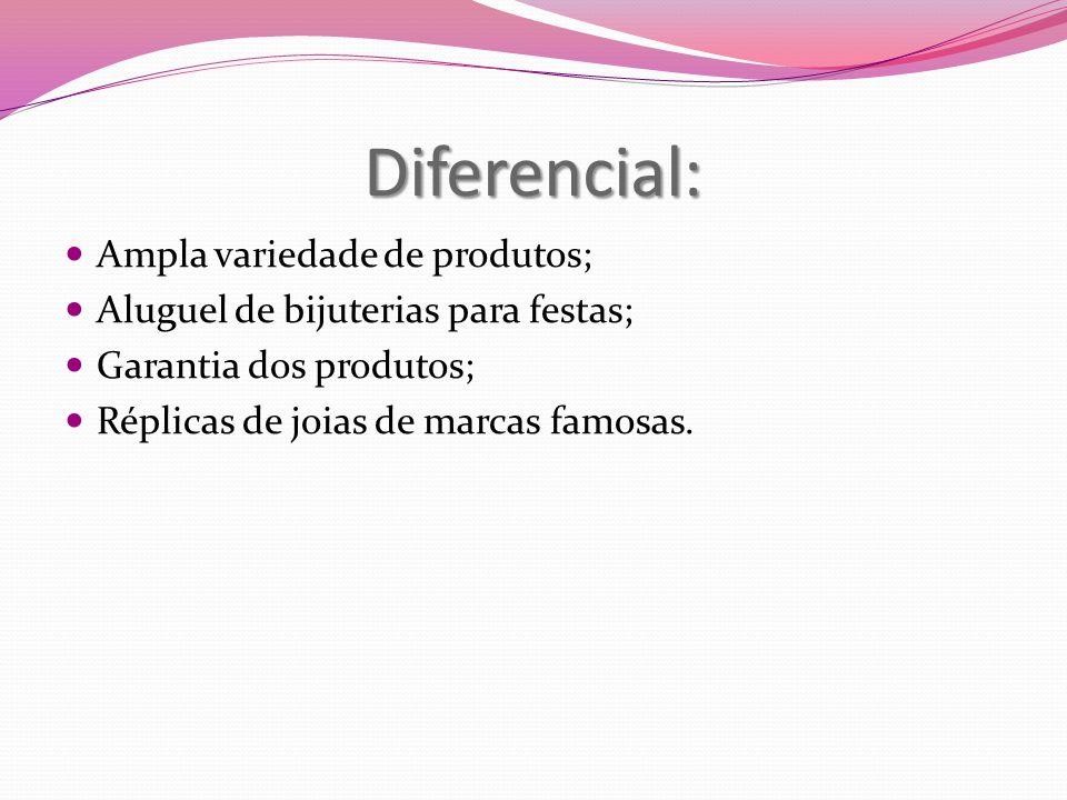Cenário Mercadológico: O mercado é bem amplo, pois existem diversas marcas que vendem acessórios femininos, por isso a Srta.Lory busca atingir o mercado através de uma mercadoria diferenciada, com requinte e design nas peças.