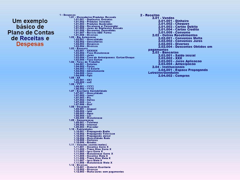 1 - Despesas 1.01 - Mercadorias/Produtos Revenda 1.01.001 - Duplicatas Entradas 1.01.002 - Produtos Vencidos 1.01.003 - Produtos Quebrados 1.01.004 -